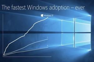 救救下載量!微軟 Windows 10 首波免費更新來了!