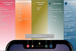 Touch ID 掰了! iPhone 8 的新解鎖方式「Face ID 」示範影片流出