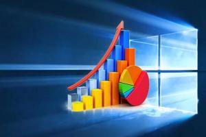 Windows 7 明年走入歷史!作業系統全球市佔第一名換人做?