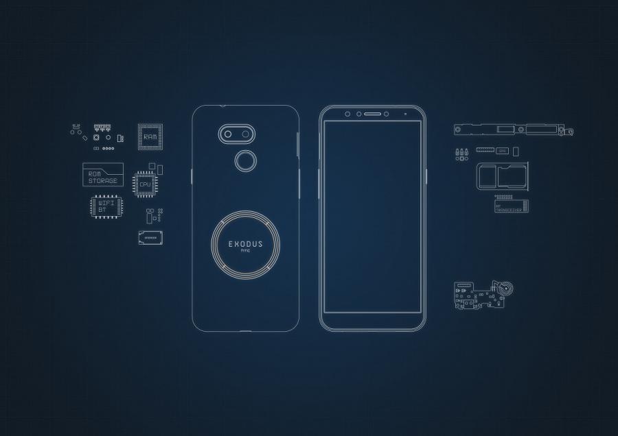 HTC 新機官方設計圖曝光!定位中階、前置雙鏡頭?