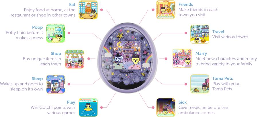 新一代彩色版「電子雞」要來了!規格玩法大升級,還可幫寵物「配對」交友!