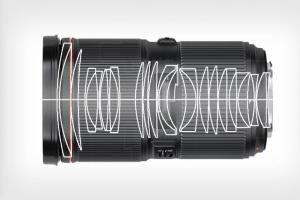恆定光圈 f/1.1 還能變焦!Canon 超狂 RF 鏡頭專利現身
