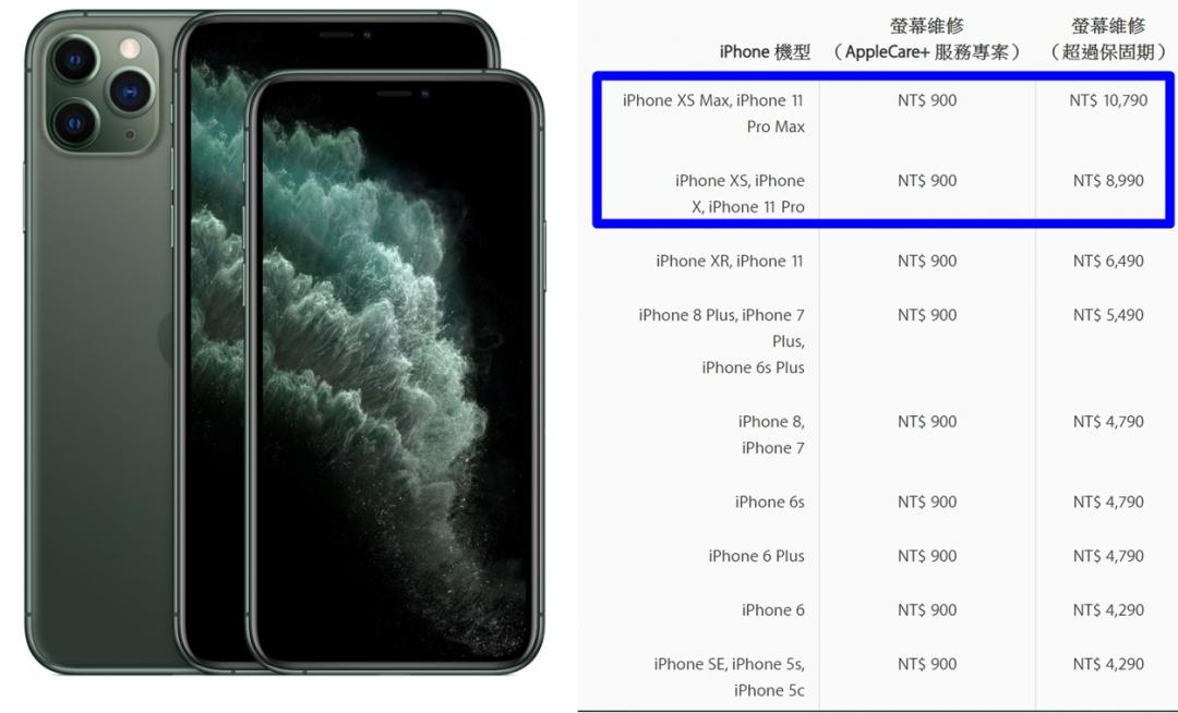 iPhone 11 Pro Max 螢幕摔裂的手滑代價是多少?蘋果維修費用公布了