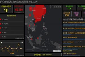 中文化「儀表版」介面!網路神人打造台灣版武漢肺炎疫情即時地圖