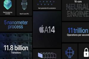 5 奈米 A14 晶片 iPad Air 搶先用!蘋果嗆效能是 Windows 筆電 2 倍