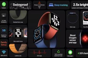 Apple Watch Series 6 有伏筆!蘋果藏了一塊神秘晶片
