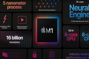 蘋果「M1」超不給面子?模擬 X86 跑分仍贏 Intel Core i9 處理器