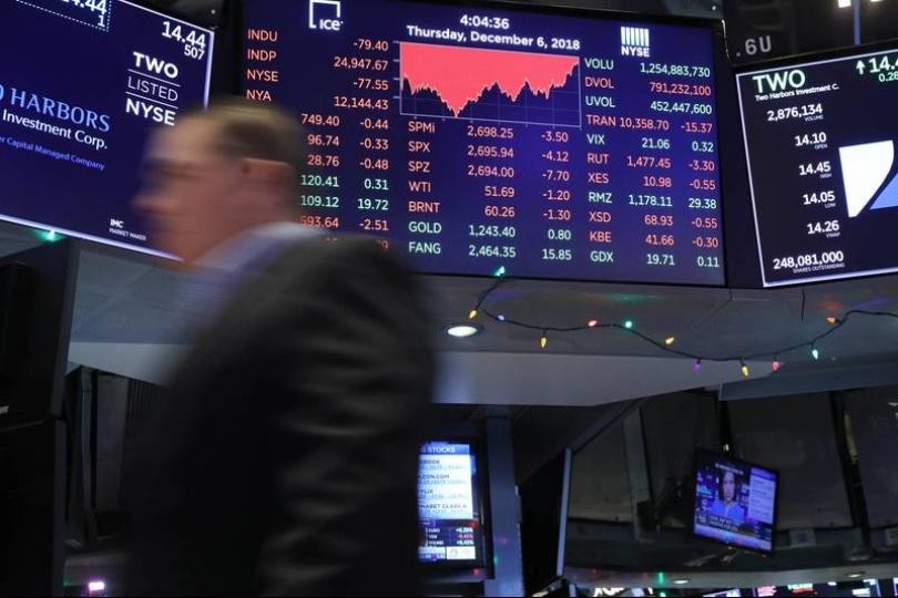 道瓊重挫943點 美股4大指數跌逾3%