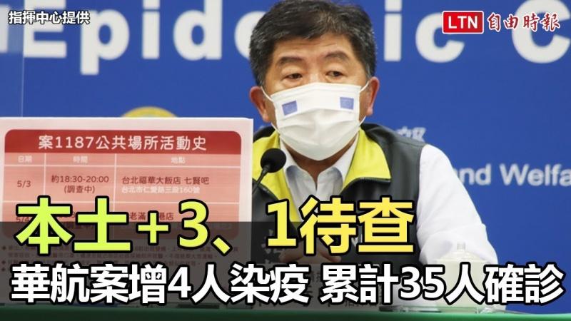 本土+3、1待查 華航案增4人染疫 累計35人確診