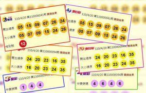4/20大樂透1注獨得 1億元獎落台北