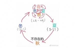 日本人畫出「台灣四季圖」網友狂讚