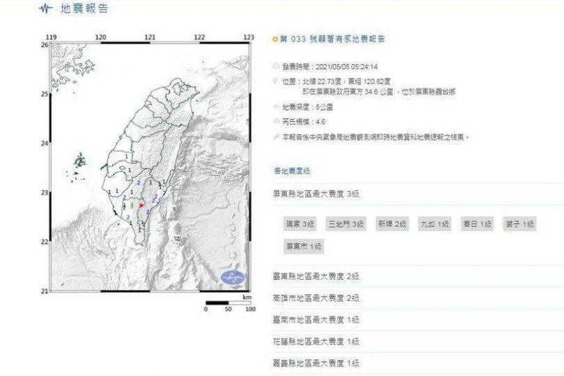 屏東規模4.6地震 南台灣明顯搖晃