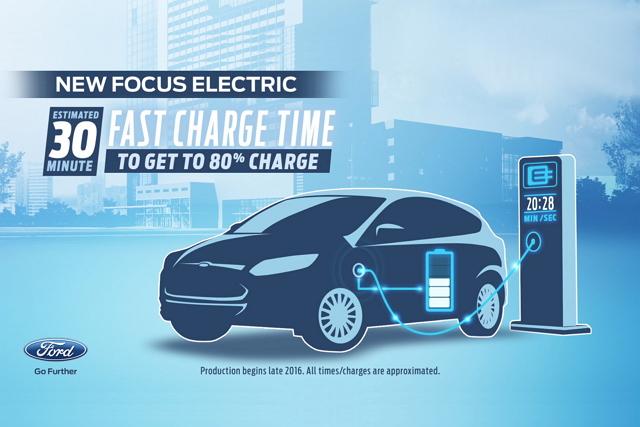 電動車快充!Ford Focus Electric 充電30分鐘可跑260公里