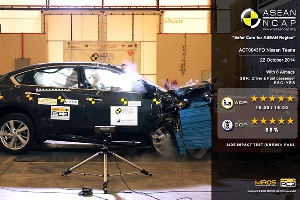 東協 NCAP 公布各級距最安全車款!總體表現最佳的竟是它