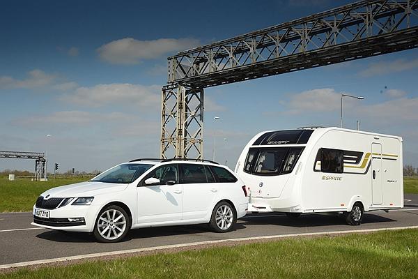 年度最佳露營拖車評選出爐!不是休旅車也能表現出色