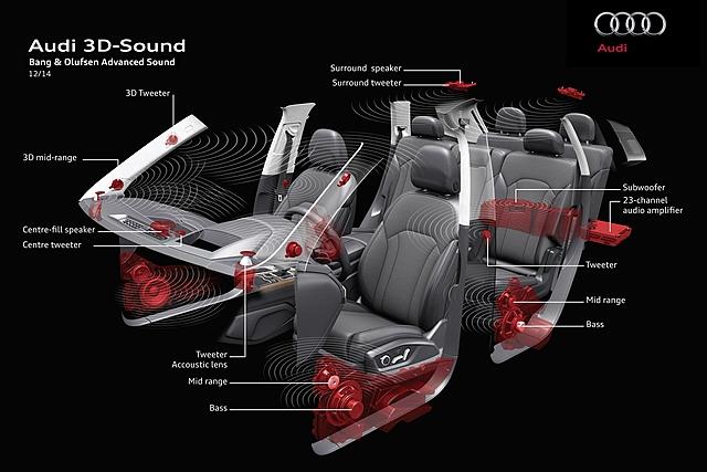 你喜歡哪個音響品牌?新世代購車要素,「聽」越來越重要!