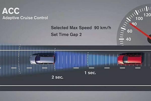 ACC 是什麼?為何最近成為新車配備討論話題(內有影片)
