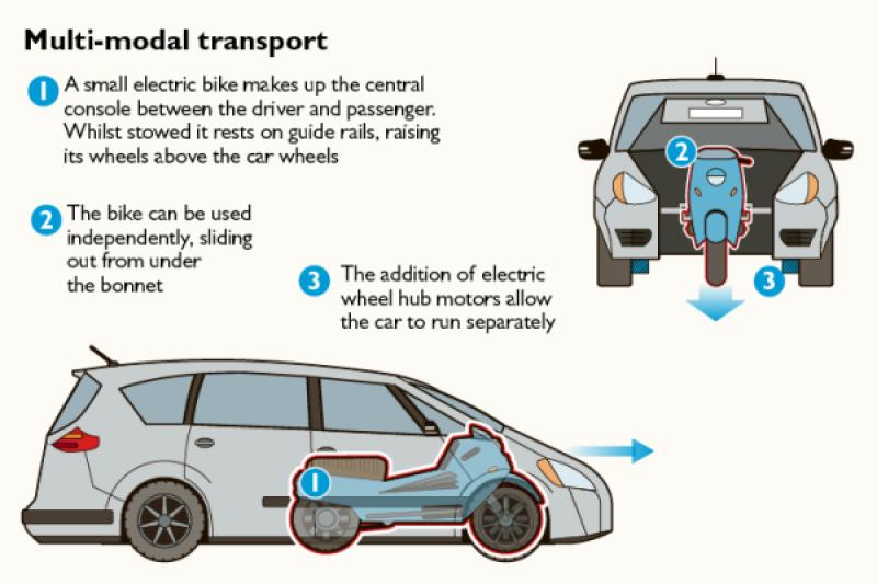 兩個願望一次滿足!Ford 提出汽車+機車合體專利