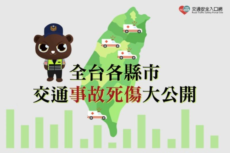 交通部公布:去年全台各縣市車禍傷亡分布圖!這地區傷亡比例最高
