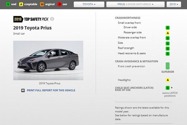 差一點就完美!小改款 Toyota Prius挑戰美國IIHS撞測結果揭曉