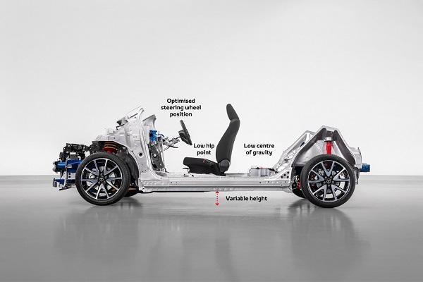 幫未來新車鋪好路,Toyota 發表 TNGA 新底盤平台細節!