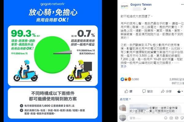 Gogoro 道歉了!調查結果:外送員超量使用電池僅佔 0.7%