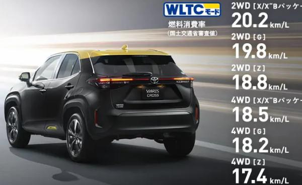 日本新車強制導入「記錄油耗」功能,PEHV 與電動車也不放過!