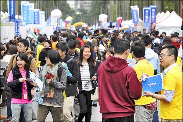 IMD人才評比 台灣十年最差