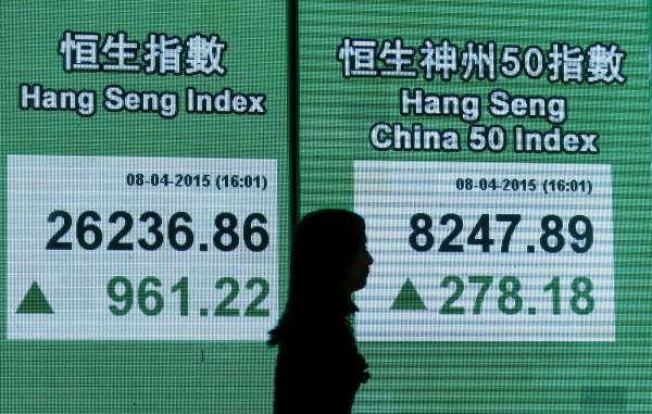中資投機客灌港股 今日一度狂漲1600點