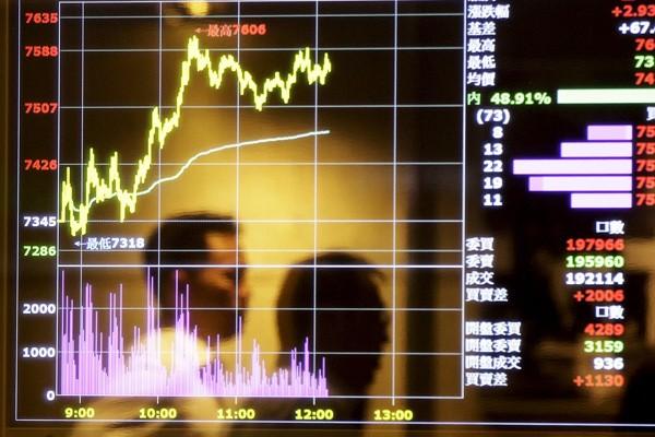 台股大漲 台幣升9.6分