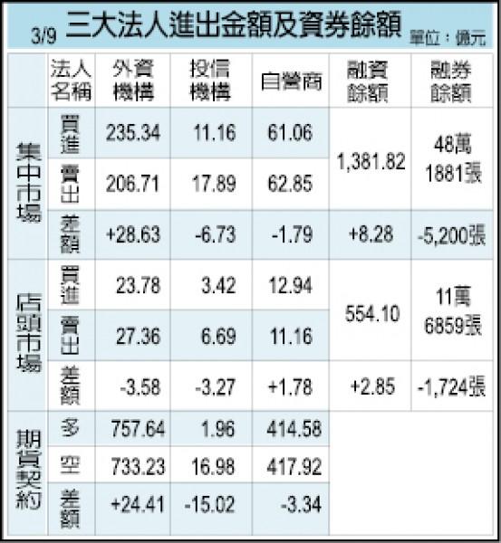 柏南克建議 中國資本管制