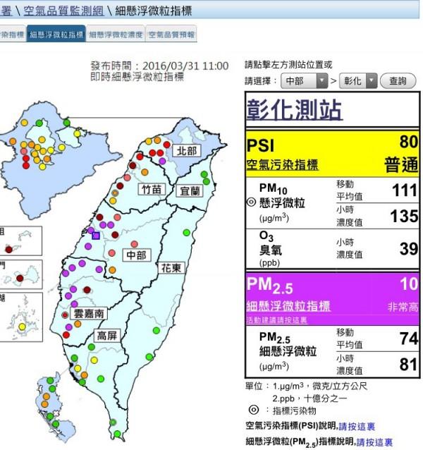 PM2.5再度紫爆!台中火力發電廠降載3小時