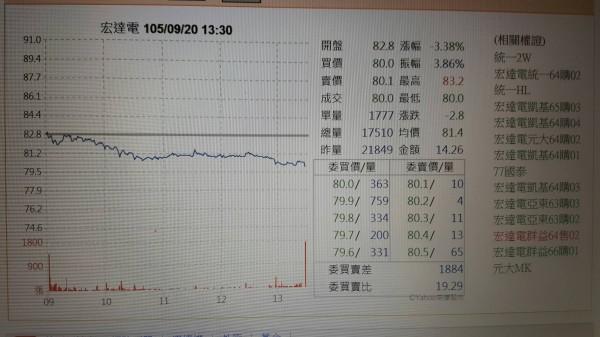 宏達電搶中高階市場 2款HTC Desire10 新機上市