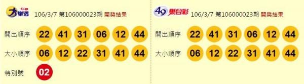大樂透頭獎摃龜 今彩539頭獎開出2注!
