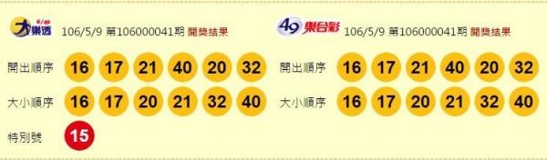 大樂透摃龜!今彩539 頭獎開出2注!