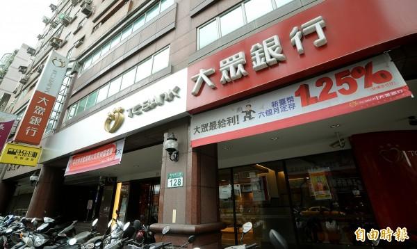 行員勾結建商詐貸1.1億 金管會:損失由銀行承受