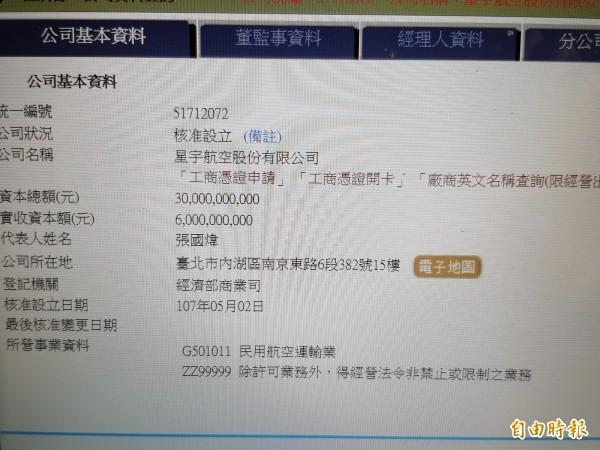 星宇航空公司正式成立 張國煒妻擔任公司監察人