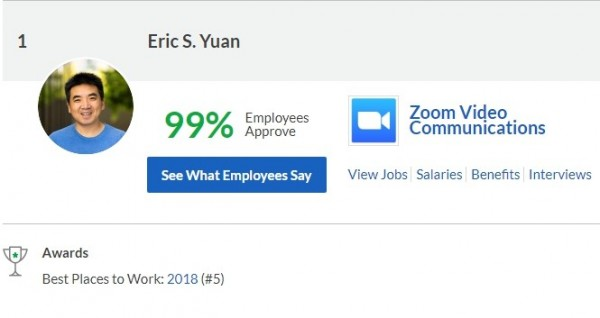 曾9次被拒簽入境 他竟榮獲美國最佳CEO榜首