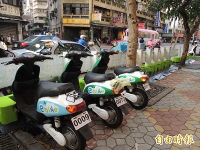 電動自行車出口  平均每輛單價4.1萬創新高