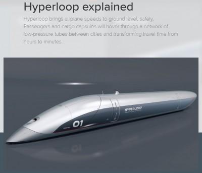中國首條超級高鐵 馬斯克Hyperloop公司包了!