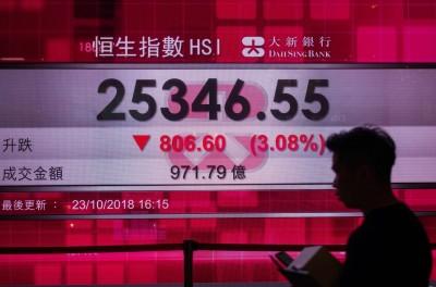 李嘉誠也看走眼!香港IPO 越受歡迎跌越多