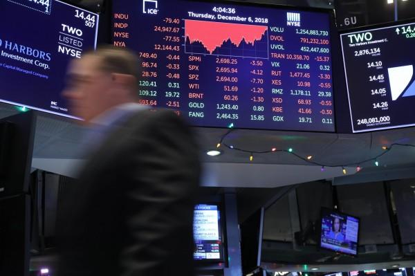 Fed考慮放緩升息 美股暴跌後反彈