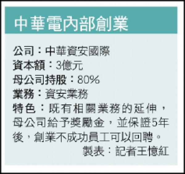 〈財經週報-封面故事-集團篇〉開枝散葉 中華電信打造集團品牌