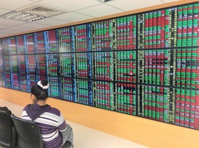 MSCI調整盤後生效 尾盤爆280億大量急拉17.5點