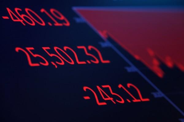 全球經濟放緩憂慮加劇 道瓊重挫460點