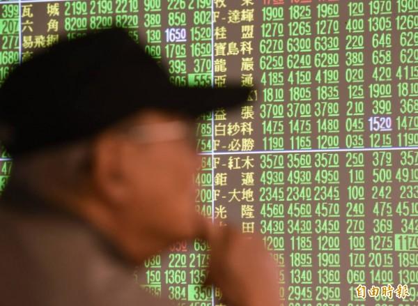 台股盤前》全球經濟增速放緩 估呈偏空格局