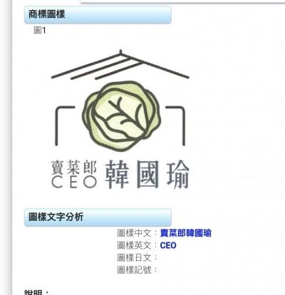 不只「跟著月亮走」要版稅 「韓國瑜」也申請商標韓粉勿亂印
