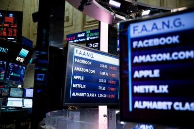 美科技巨頭遭批扼殺競爭  Google、臉書被點名最該分拆
