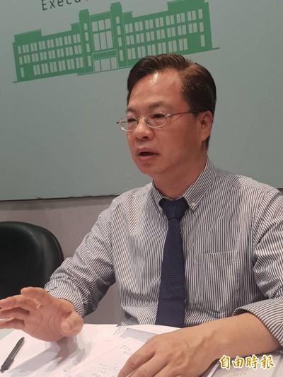 政院:台灣不至於被列入匯率操縱國