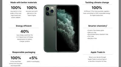 第一次!蘋果揭露iPhone 11組裝100%使用綠能